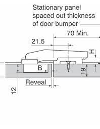 blind corner clip top hinge 95 richelieu hardware