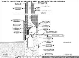 download fireplace chimney design gen4congress com
