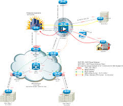 Bgp Route Map by Iscw Lab Mpls Vrf Vpns Bgp Pppoe Pppoa Ipsec Site To Site