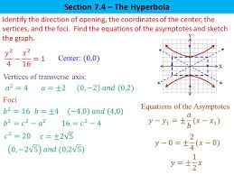 equations asymptotes foci hyperbola a set of points in plane whose difference the