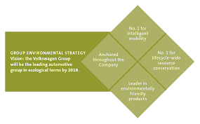 volkswagen umbrella companies management approach volkswagen sustainability report 2014