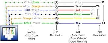rj11 pinout diagram wires on rj11 download wirning diagrams