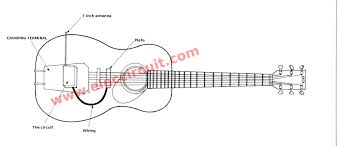 modify acoustic into the electric guitar on fm wireless