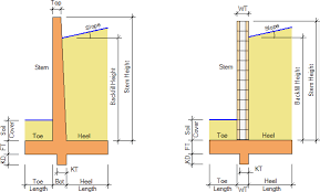 Cantilever Retaining Walls An Overview Of The Design Process - Retaining wall engineering design