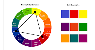color schemes in web design how to choose the right one