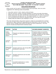 Accomplishment Based Resume Examples Strong Resume Verbs Resume For Your Job Application