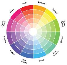 opposite colours what color is the opposite of yellow and why quora