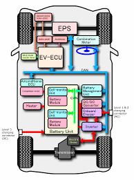 electrical system repair jays garage