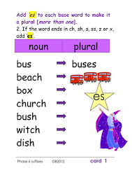 phase 6 plurals suffixes spelling rules table cards and ppt