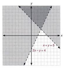 graph inequalities with step by step math problem solver
