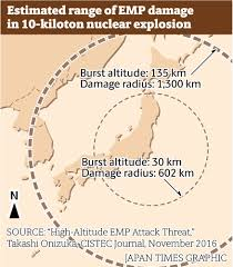 Snow Falls In Tokyo For The First Time In November Since 1962 by Threat Of North Korean Emp Attack Leaves Japan Vulnerable The