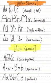 altering your handwriting loveyourlettering letter form