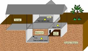 basement homes vsi radon reduction corp home of illinois largest radon