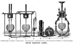 light company in cleveland ohio woodcut of electric arc lights made by brush electric company
