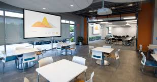 autoneum work cafe with drop down projector for large team