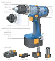 cordless drill driver canadian woodworking magazine