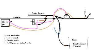 70 chevelle wiring diagram chevelle wiring diagram instructions