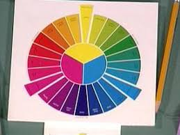 appealing decorating color wheel ideas best idea home design