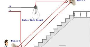 electrical wiring light switch wiring diagram two sockets and