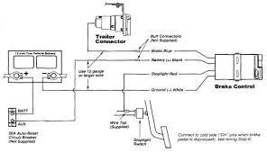 wiring diagram fog light wiring diagram images download basic fog