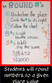 Aa Step 4 Worksheet Estimation Bundle Bingo Task Cards Worksheets W Riddles Grades