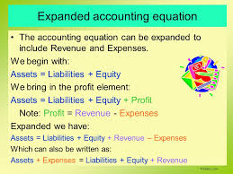 transaction ysis and the accounting equation expanded accounting equation