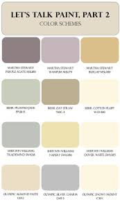 Behr Bathroom Paint Color Ideas by 97 Best Kitchen Images On Pinterest Kitchen Ideas Wall Colors