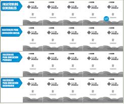 unidades y sesiones de aprendizaje comunicacion minedu rutas minedu perú fascículos de las nuevas rutas del aprendizaje 2014
