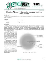 naming atoms u2014 elements ions and isotopes