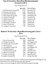under the table jobs seattle headlight data top 10 counties with best and worst performing