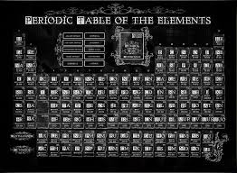 The Elements Of The Periodic Table Periodic Table Of Elements Art Fine Art America