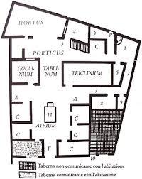 roman insula floor plan the roman house clas 220 u of saskatchewan