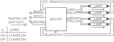 philips advance ballast wiring diagram ewiring