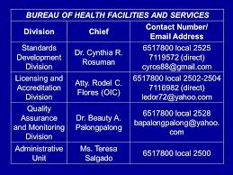 bureau direct assurance consultation proposed classification of hospitals and