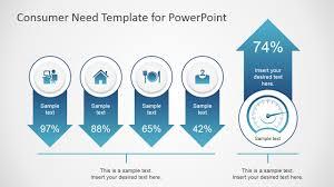 consumer needs powerpoint template slidemodel