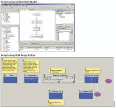 solution design guide for cisco packaged contact center enterprise