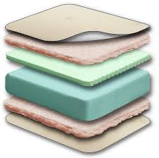 Cool Comfort Mattress Pad Sealy Cool Comfort 2 Stage Cool Gel Crib Mattress Review