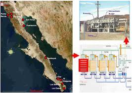 energies free full text water desalination using geothermal