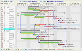Gantt Chart Excel Template 2010 Gantt Chart Software Gantt Chart Gantt Chart For