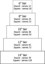 wilton u0027s cake size reference page how many people will your cake