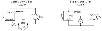 determining pressure values using keller uk u0027s capacitive pressure