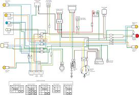 honda scooter wiring diagram wiring diagram simonand