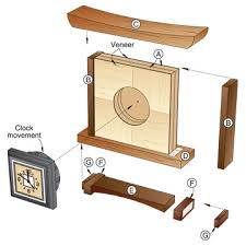Wood Clocks Plans Download Free by Desk Clock Woodworking Plans Plans Diy Free Download Woodwork