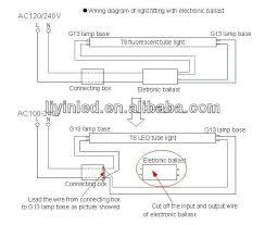 t8 led tube light ce u0026rohs 18w t8 led tube light view 1200mm t8