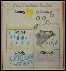 best 25 weather seasons ideas on pinterest 4 seasons weather