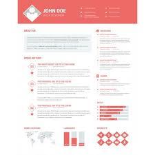 ui designer resume ui ux designer resume
