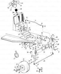 lawn chief mower parts diagram tractor parts diagram images