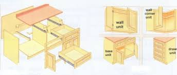how to build kitchen cabinets from scratch building kitchen cabinet planning woodoperating projects the