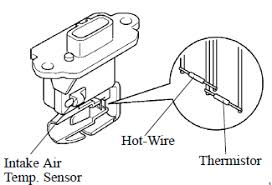 lexus v8 1uz fe mass airflow meter diagram lexus v8 engines home