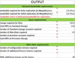 Storage Capacity Planning Spreadsheet by Estimate Replication Capacity In Azure Microsoft Docs